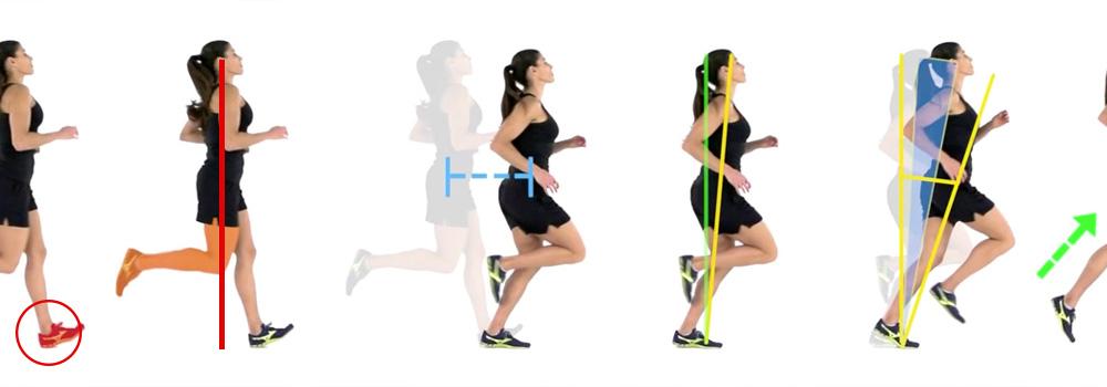 I corridori costantemente - e inconsciamente - apportano piccole correzioni alla loro forma di corsa per mantenere i loro corpi in posizione verticale.